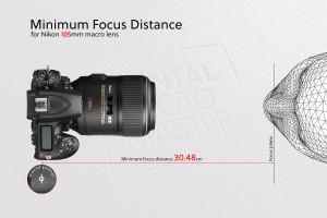 Fot.5_Nikon 105 MFD
