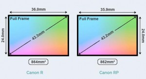 canon-r-vs-canon-rp-sensor-a